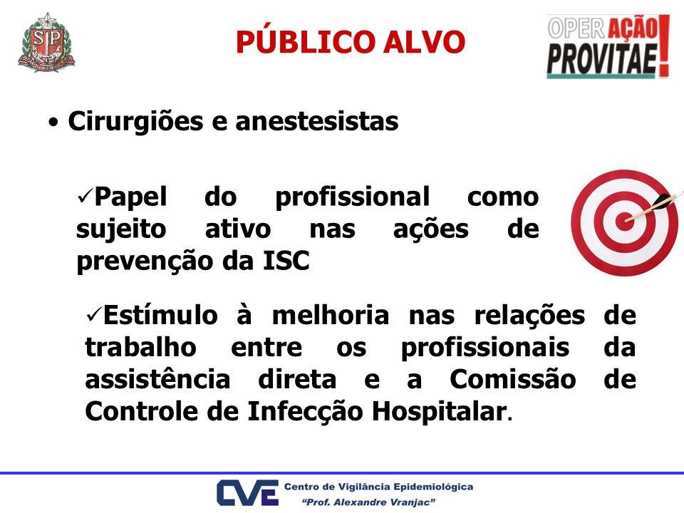 PÚBLICO ALVO Cirurgiões e anestesistas Papel do profissional como sujeito ativo nas ações de prevenção da ISC Estímulo à melhoria nas relações de trab