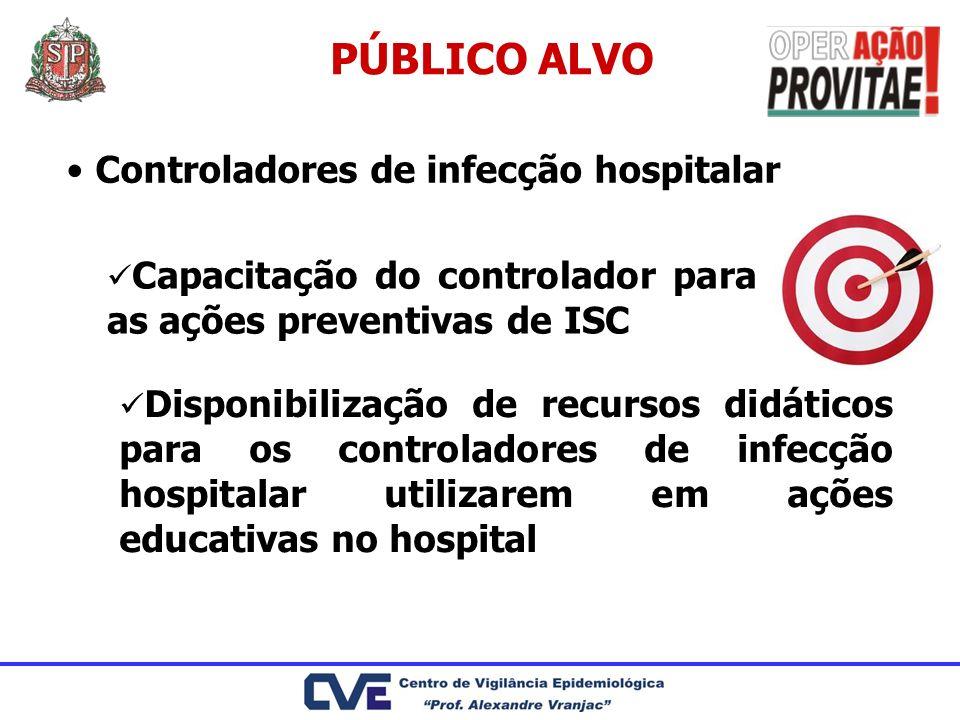 PÚBLICO ALVO Controladores de infecção hospitalar Capacitação do controlador para as ações preventivas de ISC Disponibilização de recursos didáticos p