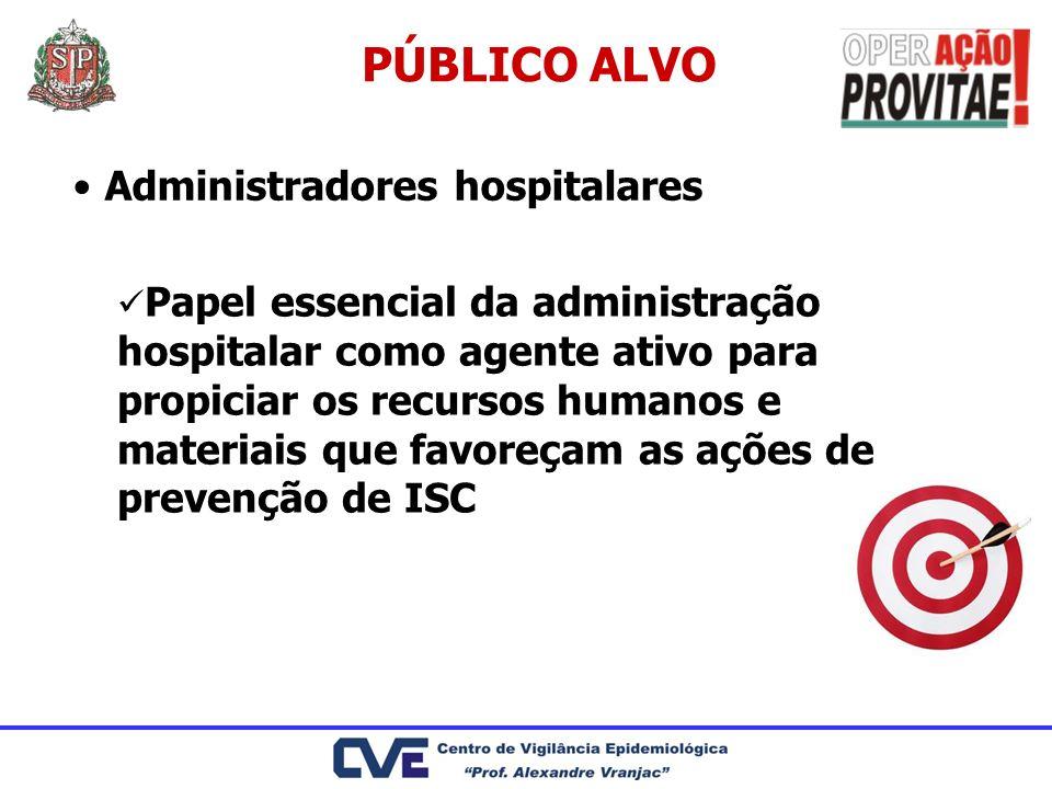 PÚBLICO ALVO Administradores hospitalares Papel essencial da administração hospitalar como agente ativo para propiciar os recursos humanos e materiais