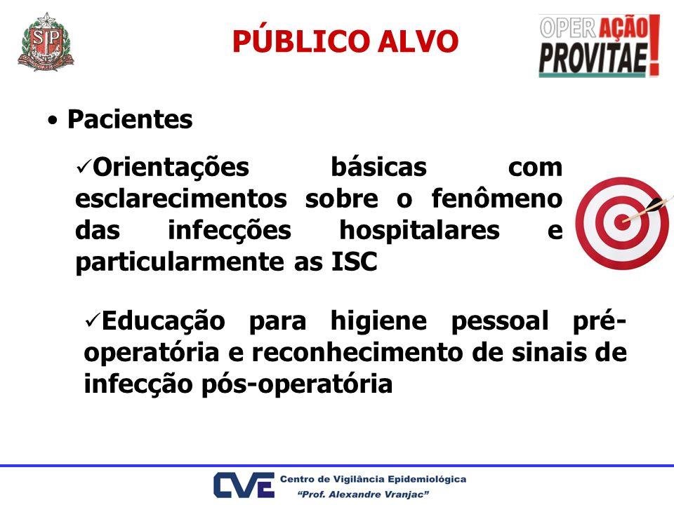 PÚBLICO ALVO Pacientes Orientações básicas com esclarecimentos sobre o fenômeno das infecções hospitalares e particularmente as ISC Educação para higi