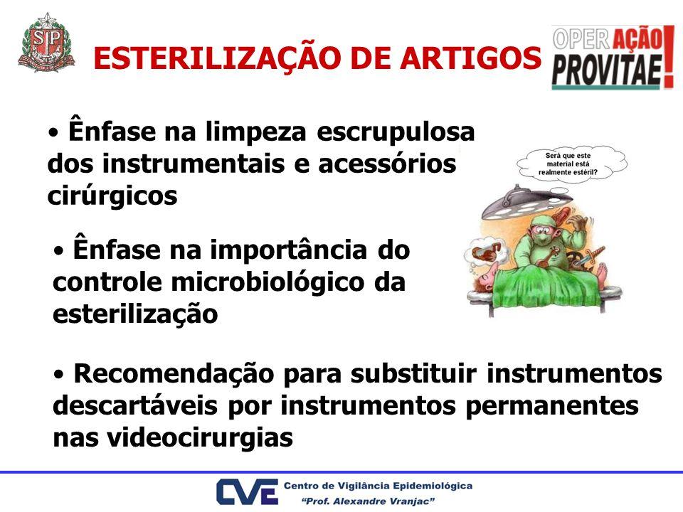 ESTERILIZAÇÃO DE ARTIGOS Ênfase na limpeza escrupulosa dos instrumentais e acessórios cirúrgicos Ênfase na importância do controle microbiológico da e
