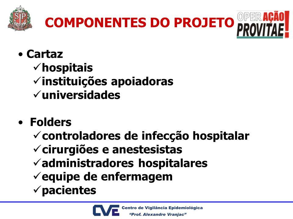 COMPONENTES DO PROJETO Cartaz hospitais instituições apoiadoras universidades Folders controladores de infecção hospitalar cirurgiões e anestesistas a