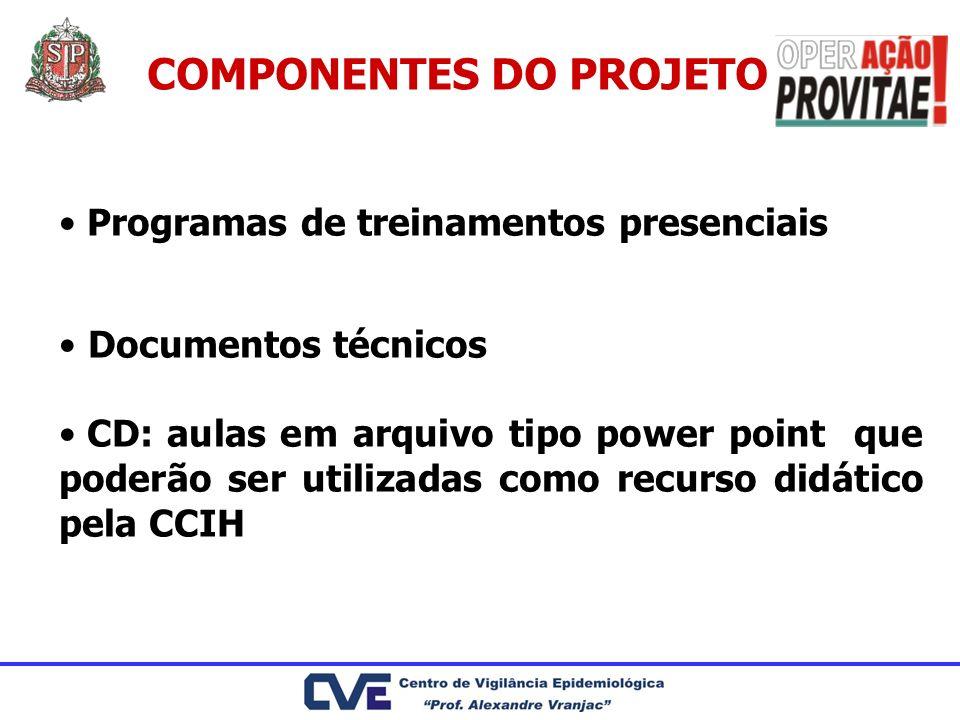 COMPONENTES DO PROJETO Programas de treinamentos presenciais Documentos técnicos CD: aulas em arquivo tipo power point que poderão ser utilizadas como