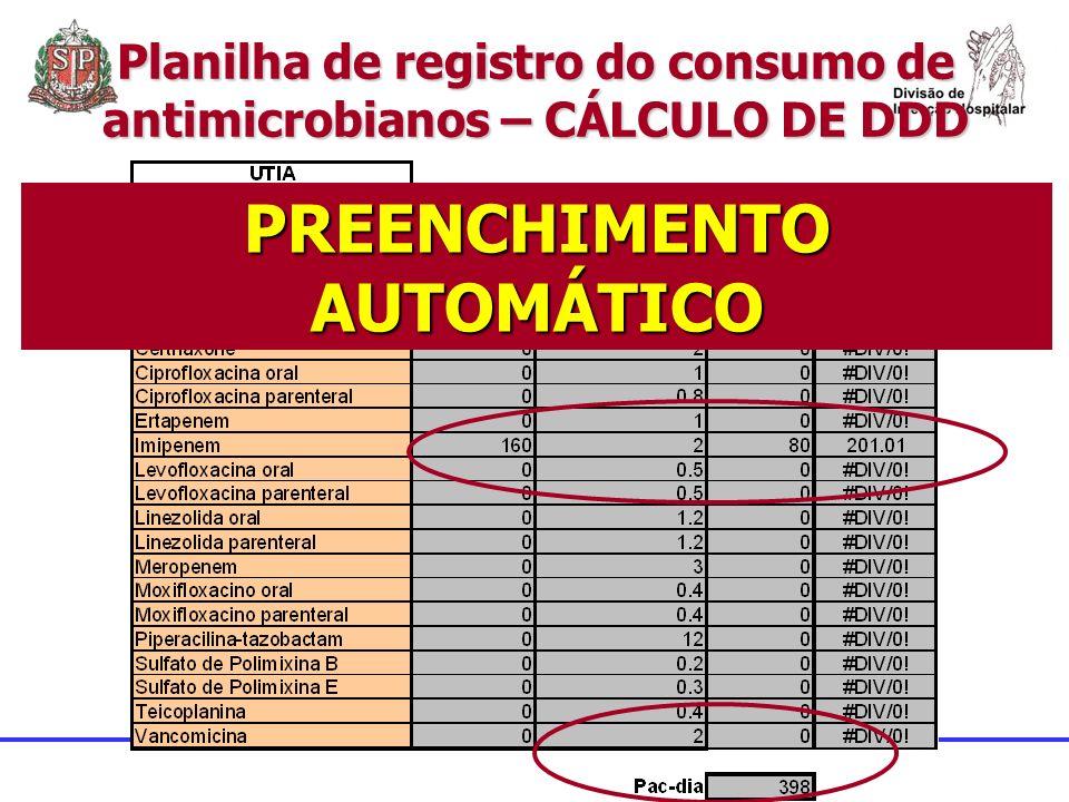 Planilha de registro do consumo de antimicrobianos – CÁLCULO DE DDD PREENCHIMENTO AUTOMÁTICO