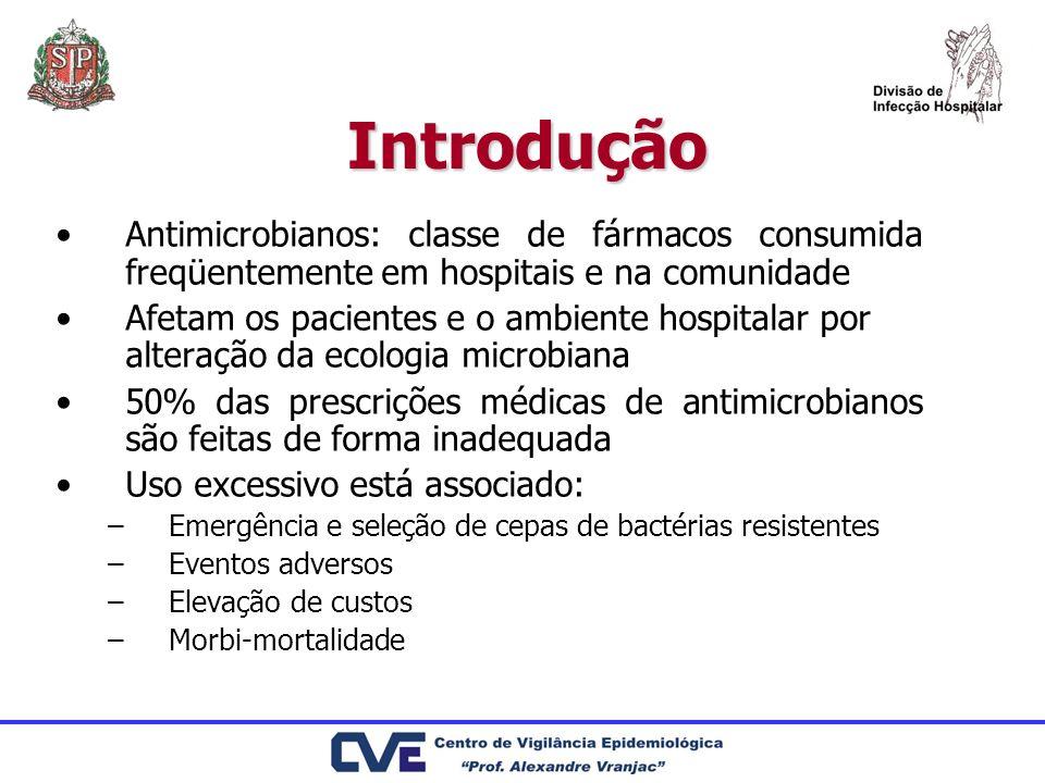 Introdução Antimicrobianos: classe de fármacos consumida freqüentemente em hospitais e na comunidade Afetam os pacientes e o ambiente hospitalar por a