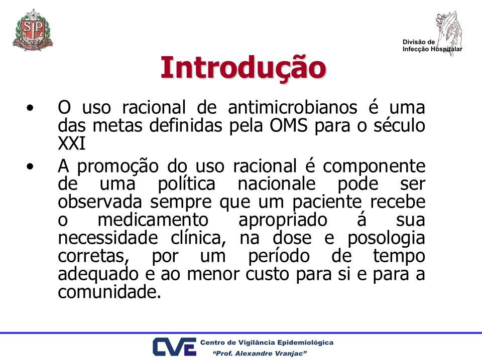 Introdução O uso racional de antimicrobianos é uma das metas definidas pela OMS para o século XXI A promoção do uso racional é componente de uma polít