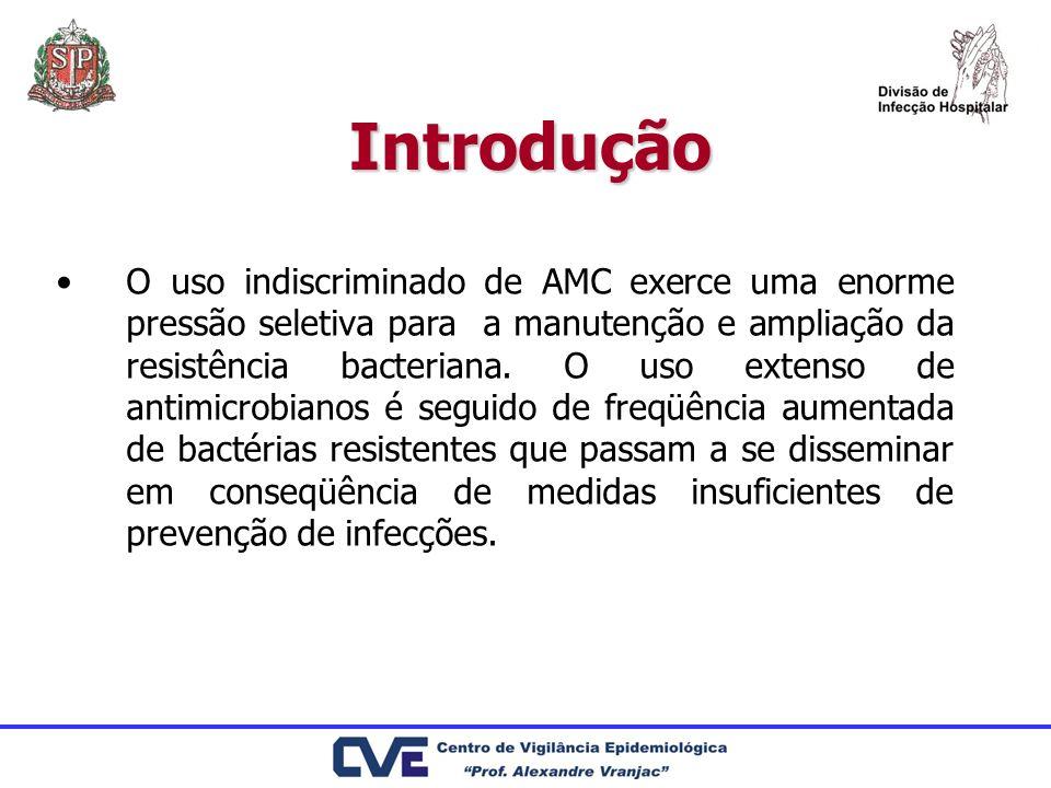 Introdução O uso indiscriminado de AMC exerce uma enorme pressão seletiva para a manutenção e ampliação da resistência bacteriana. O uso extenso de an