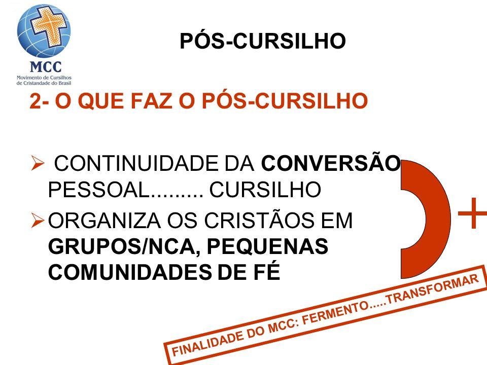 2- O QUE FAZ O PÓS-CURSILHO CONTINUIDADE DA CONVERSÃO PESSOAL......... CURSILHO ORGANIZA OS CRISTÃOS EM GRUPOS/NCA, PEQUENAS COMUNIDADES DE FÉ FINALID