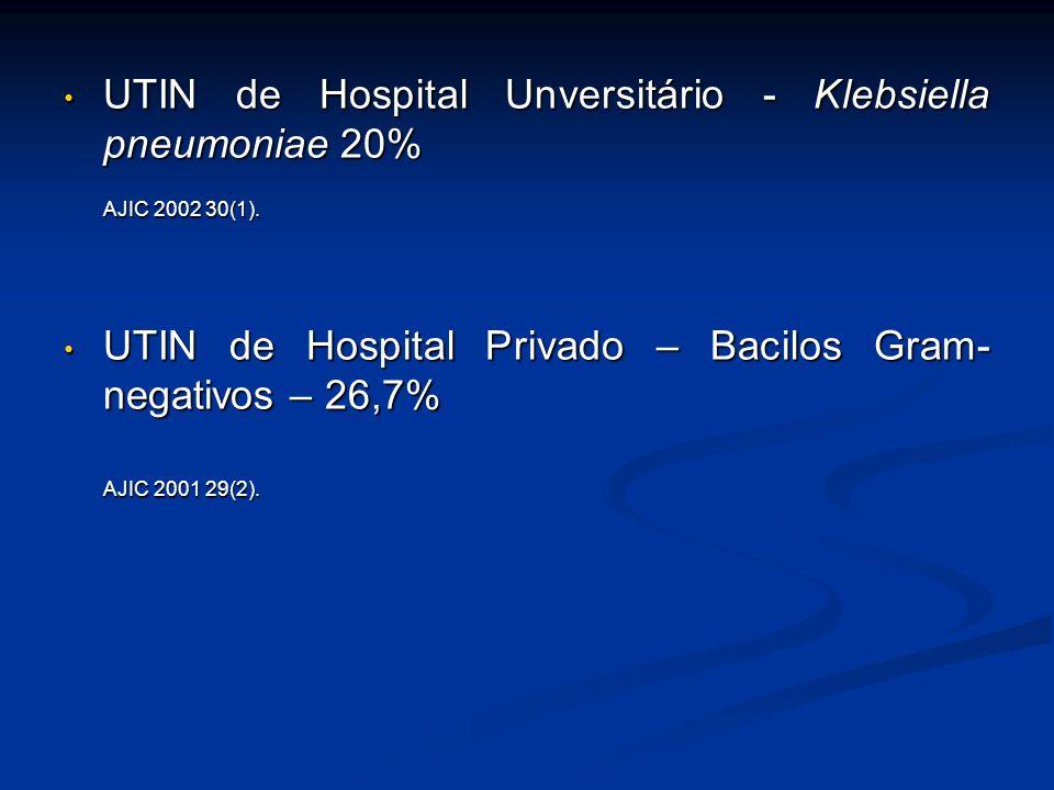 UTIN de Hospital Unversitário - Klebsiella pneumoniae 20% UTIN de Hospital Unversitário - Klebsiella pneumoniae 20% AJIC 2002 30(1). AJIC 2002 30(1).
