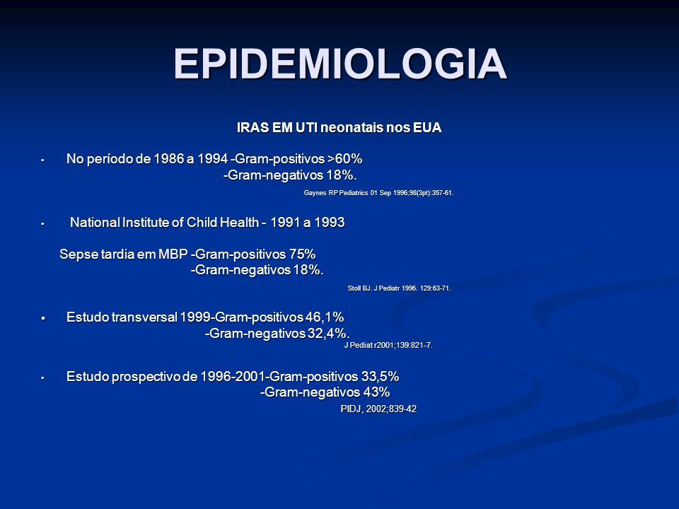 EPIDEMIOLOGIA IRAS EM UTI neonatais nos EUA No período de 1986 a 1994 -Gram-positivos >60% No período de 1986 a 1994 -Gram-positivos >60% -Gram-negati