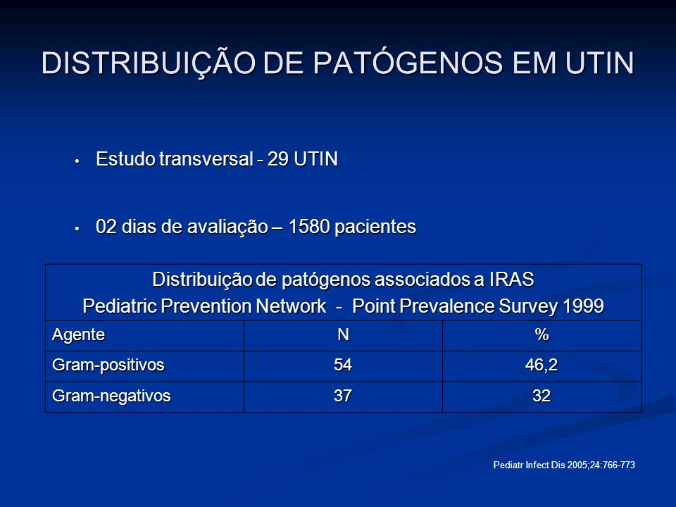 DISTRIBUIÇÃO DE PATÓGENOS EM UTIN Estudo transversal - 29 UTIN Estudo transversal - 29 UTIN 02 dias de avaliação – 1580 pacientes 02 dias de avaliação