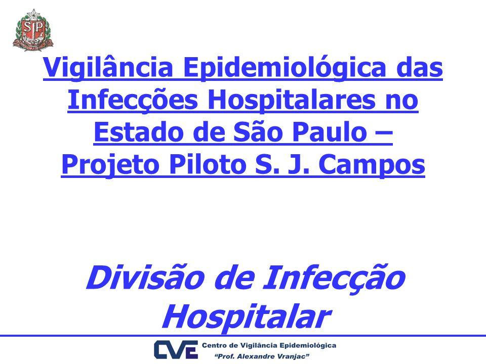 Vigilância Epidemiológica das Infecções Hospitalares no Estado de São Paulo – Projeto Piloto S. J. Campos Divisão de Infecção Hospitalar