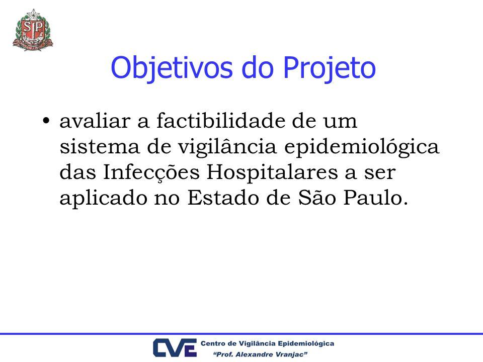 Objetivos do Projeto avaliar a factibilidade de um sistema de vigilância epidemiológica das Infecções Hospitalares a ser aplicado no Estado de São Pau