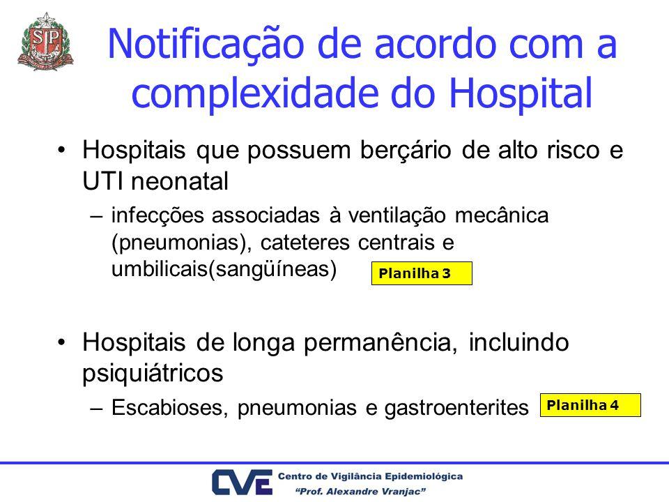 Hospitais que possuem berçário de alto risco e UTI neonatal –infecções associadas à ventilação mecânica (pneumonias), cateteres centrais e umbilicais(