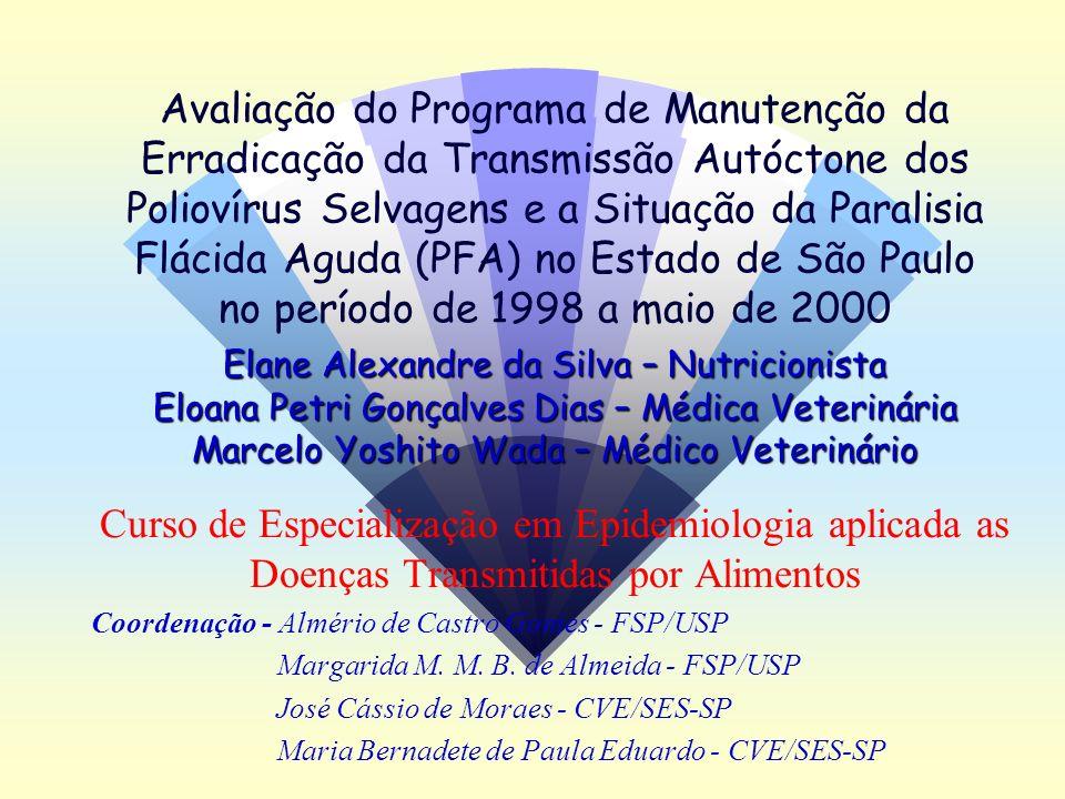 Avaliação do Programa de Manutenção da Erradicação da Transmissão Autóctone dos Poliovírus Selvagens e a Situação da Paralisia Flácida Aguda (PFA) no