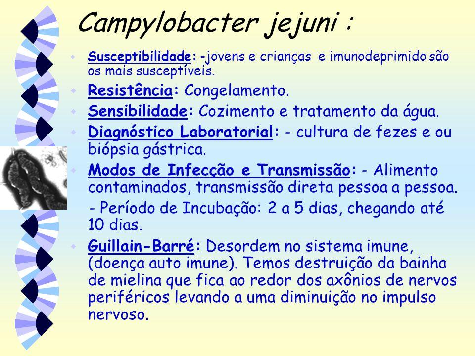 Campylobacter jejuni : w Susceptibilidade: -jovens e crianças e imunodeprimido são os mais susceptíveis. w Resistência: Congelamento. w Sensibilidade: