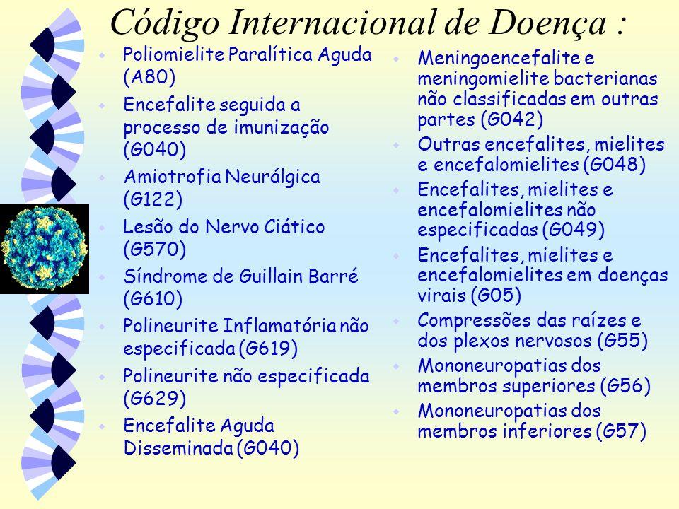 Código Internacional de Doença : w Poliomielite Paralítica Aguda (A80) w Encefalite seguida a processo de imunização (G040) w Amiotrofia Neurálgica (G