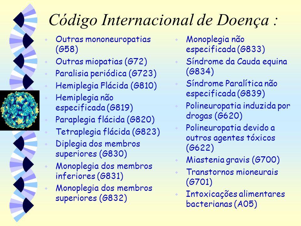 Código Internacional de Doença : w Outras mononeuropatias (G58) w Outras miopatias (G72) w Paralisia periódica (G723) w Hemiplegia Flácida (G810) w He