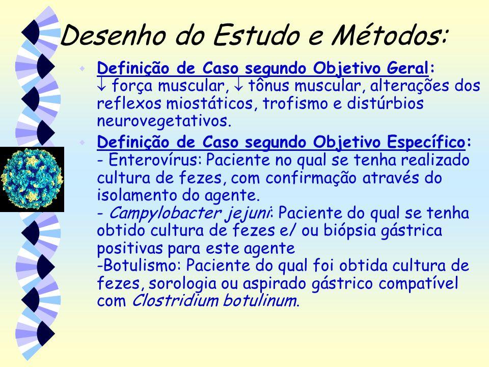 Desenho do Estudo e Métodos: w Definição de Caso segundo Objetivo Geral: força muscular, tônus muscular, alterações dos reflexos miostáticos, trofismo