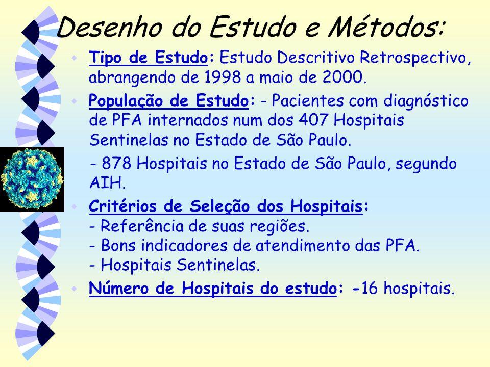 Desenho do Estudo e Métodos: w Tipo de Estudo: Estudo Descritivo Retrospectivo, abrangendo de 1998 a maio de 2000. w População de Estudo: - Pacientes