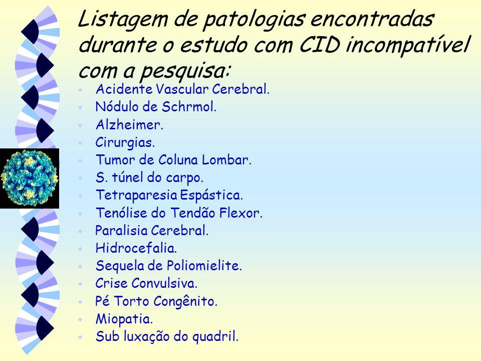 Listagem de patologias encontradas durante o estudo com CID incompatível com a pesquisa: w Acidente Vascular Cerebral. w Nódulo de Schrmol. w Alzheime