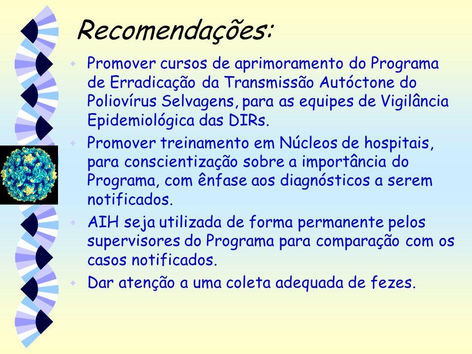 Recomendações: w Promover cursos de aprimoramento do Programa de Erradicação da Transmissão Autóctone do Poliovírus Selvagens, para as equipes de Vigi