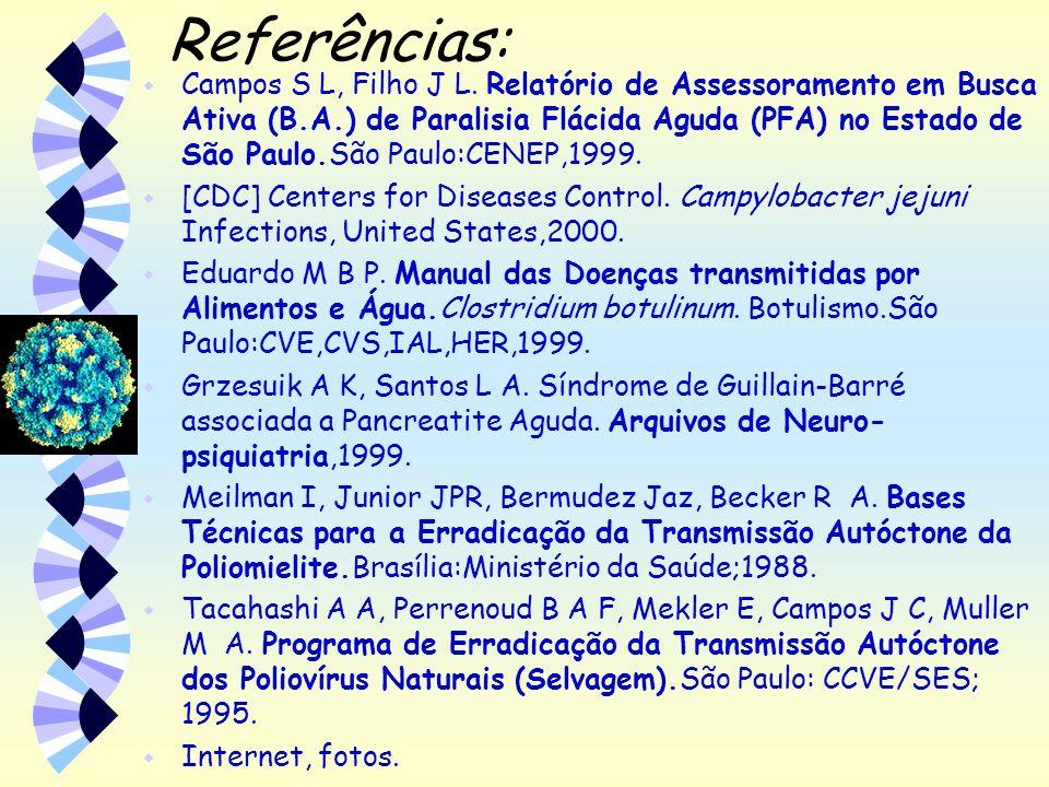 Referências: w Campos S L, Filho J L. Relatório de Assessoramento em Busca Ativa (B.A.) de Paralisia Flácida Aguda (PFA) no Estado de São Paulo.São Pa