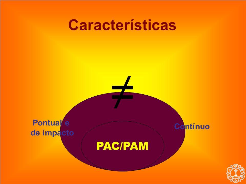 Serviço PAC/PAM Pontual e de impacto Contínuo Características