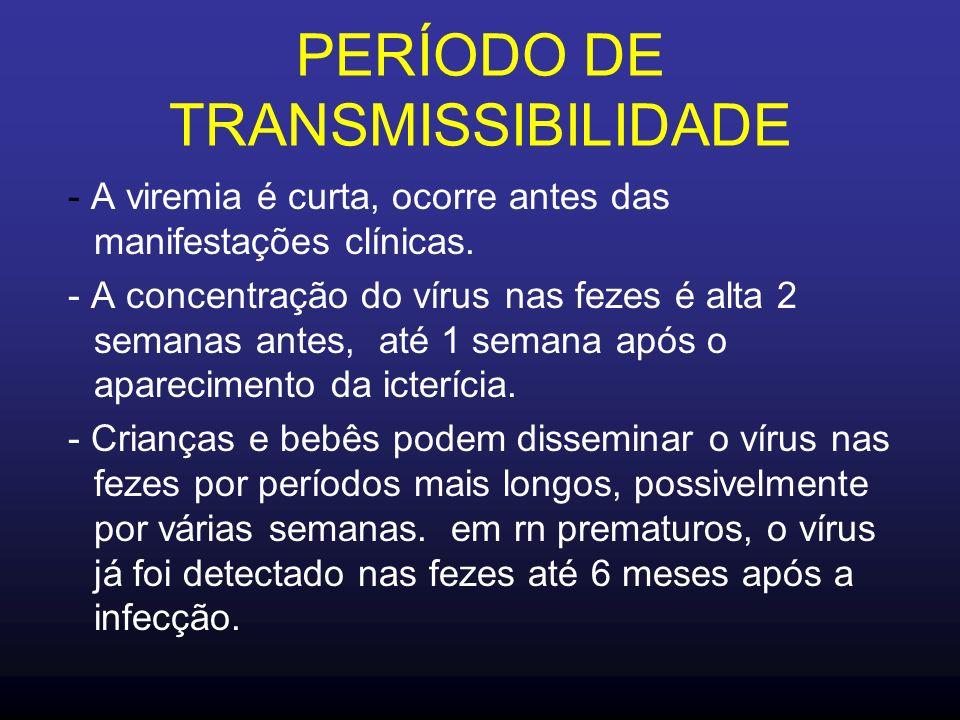 CONCENTRAÇÃO DO VÍRUS DA HEPATITE A NOS VÁRIOS FLUIDOS CORPORAIS 10 10 2 10 4 10 6 10 8 DOSE INFECTANTE POR ML DOSE INFECTANTE POR ML