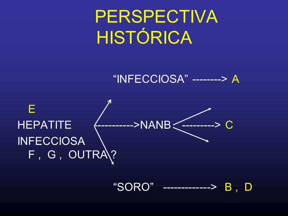 PERSPECTIVA HISTÓRICA INFECCIOSA --------> A E HEPATITE ----------->NANB ---------> C INFECCIOSA F, G, OUTRA .