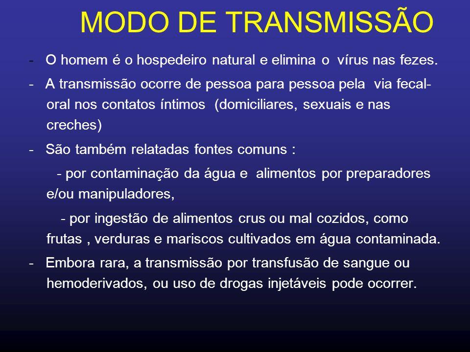 PERÍODO DE TRANSMISSIBILIDADE - A viremia é curta, ocorre antes das manifestações clínicas. - A concentração do vírus nas fezes é alta 2 semanas antes
