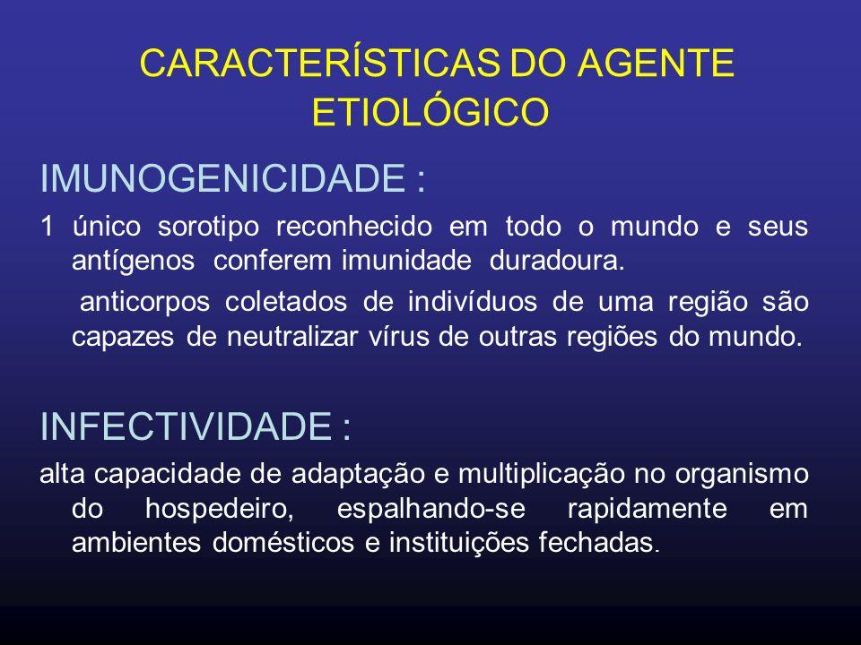 CARACTERÍSTICAS DO AGENTE ETIOLÓGICO IMUNOGENICIDADE : 1 único sorotipo reconhecido em todo o mundo e seus antígenos conferem imunidade duradoura.