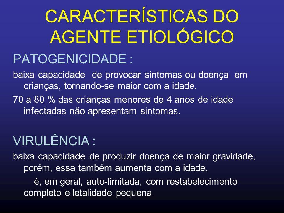 CARACTERÍSTICAS DO AGENTE ETIOLÓGICO PATOGENICIDADE : baixa capacidade de provocar sintomas ou doença em crianças, tornando-se maior com a idade.