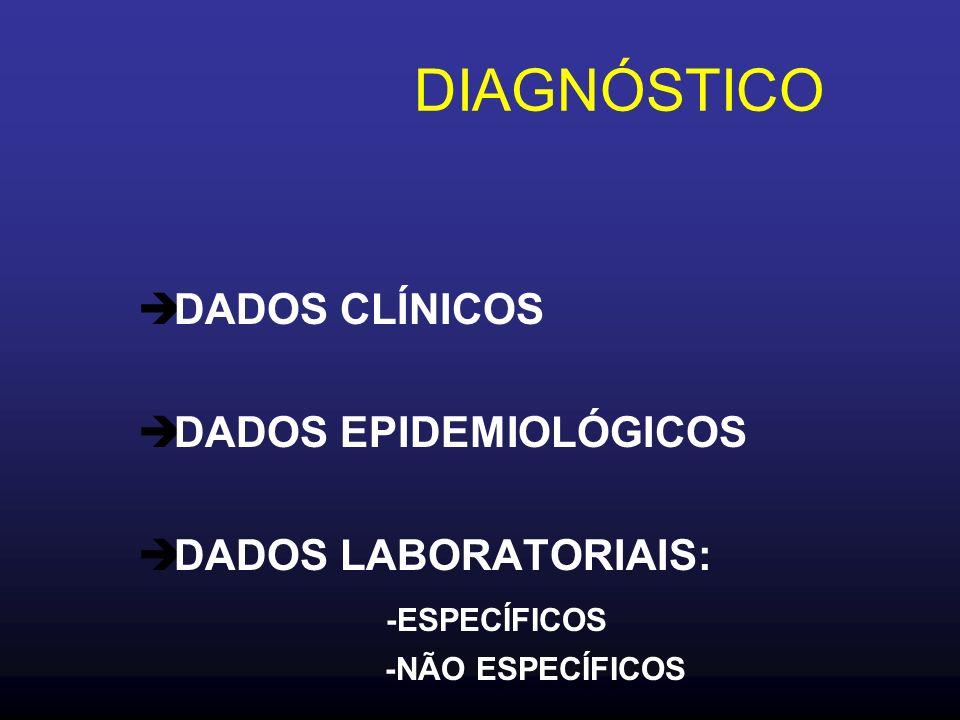 DIAGNÓSTICO èDADOS CLÍNICOS èDADOS EPIDEMIOLÓGICOS èDADOS LABORATORIAIS: -ESPECÍFICOS -NÃO ESPECÍFICOS