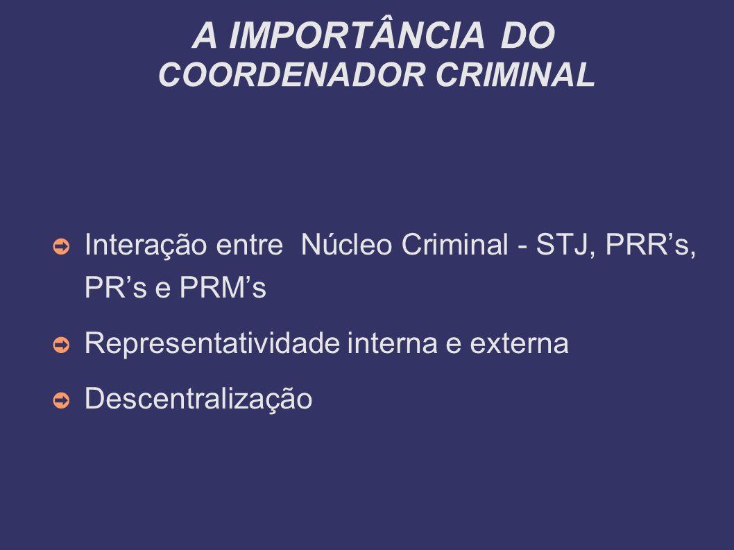 A IMPORTÂNCIA DO COORDENADOR CRIMINAL Interação entre Núcleo Criminal - STJ, PRRs, PRs e PRMs Representatividade interna e externa Descentralização