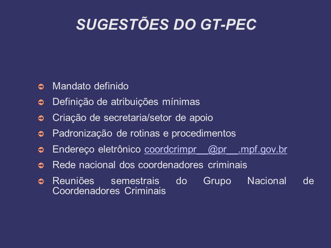 SUGESTÕES DO GT-PEC Mandato definido Definição de atribuições mínimas Criação de secretaria/setor de apoio Padronização de rotinas e procedimentos End