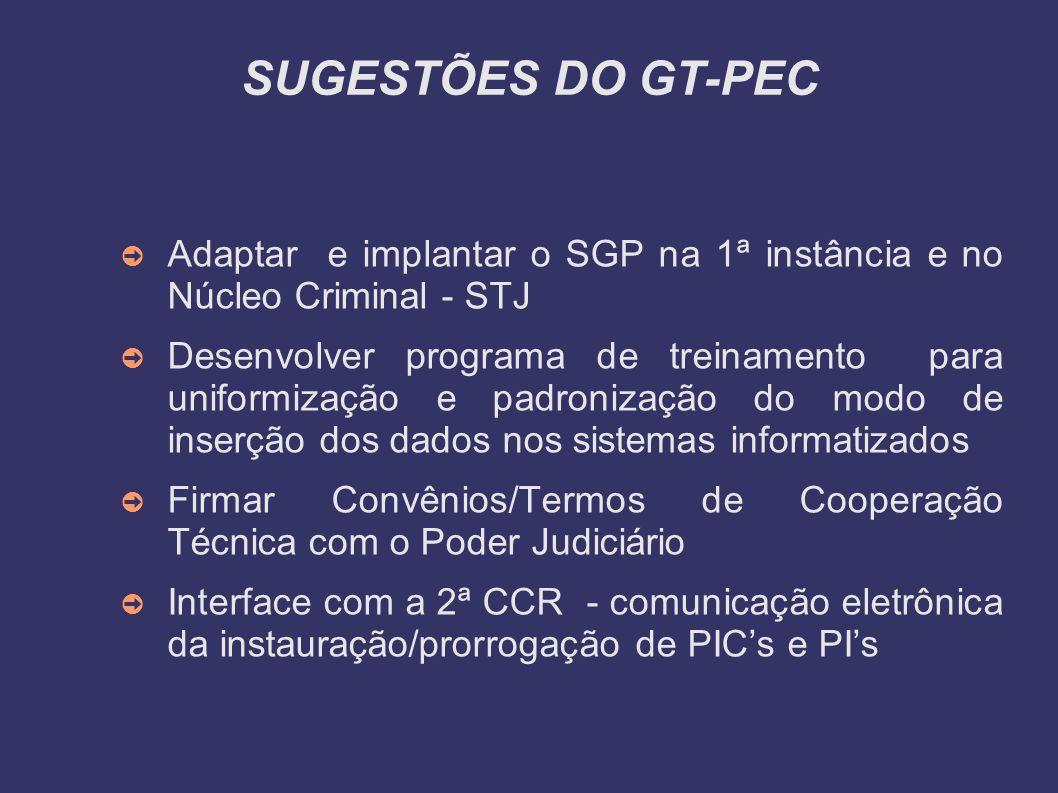 SUGESTÕES DO GT-PEC Adaptar e implantar o SGP na 1ª instância e no Núcleo Criminal - STJ Desenvolver programa de treinamento para uniformização e padr