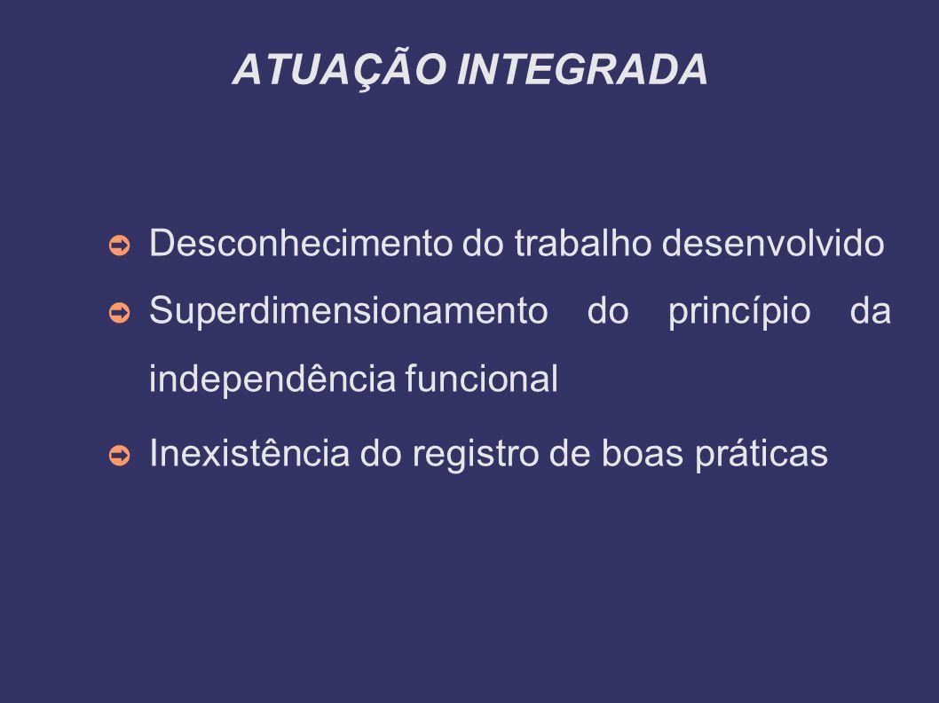ATUAÇÃO INTEGRADA Desconhecimento do trabalho desenvolvido Superdimensionamento do princípio da independência funcional Inexistência do registro de boas práticas