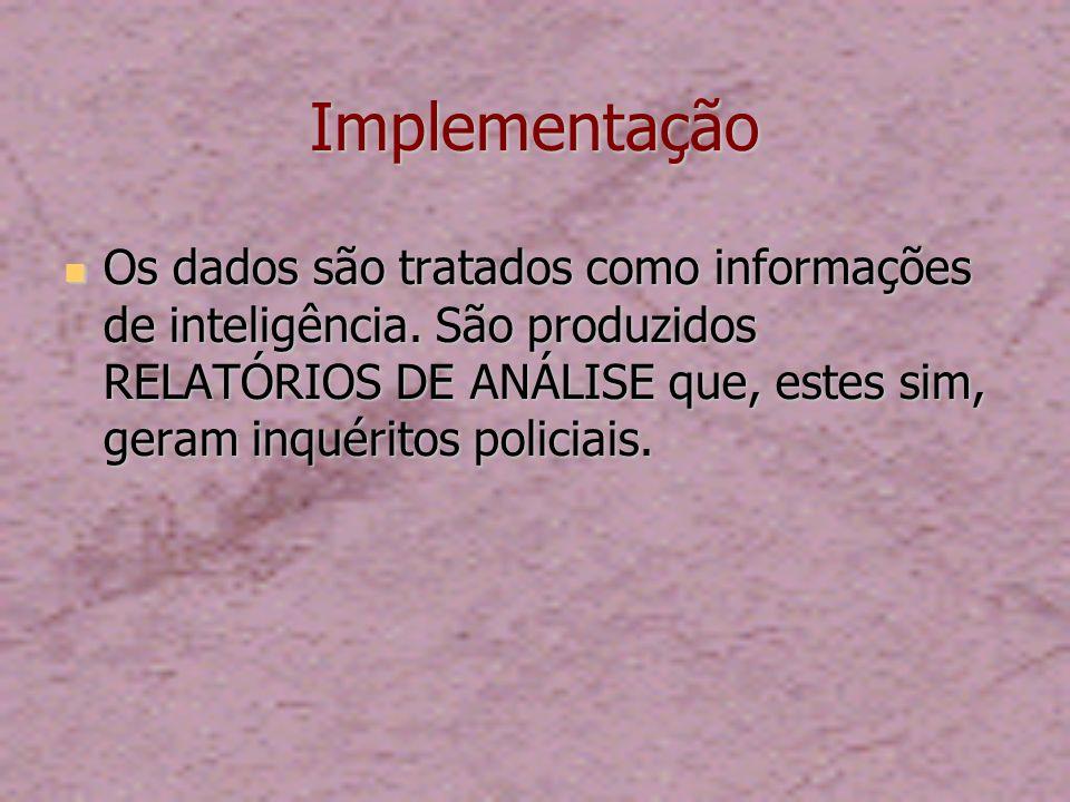 Implementação Os dados são tratados como informações de inteligência.