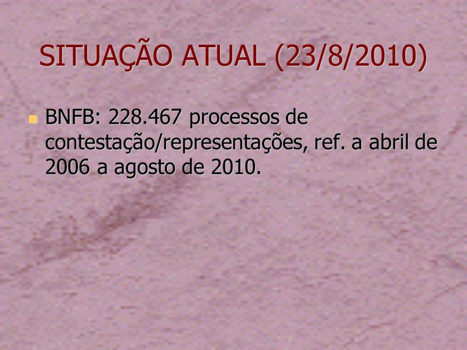SITUAÇÃO ATUAL (23/8/2010) BNFB: 228.467 processos de contestação/representações, ref.