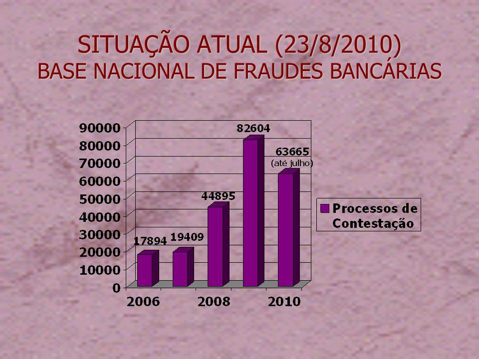 SITUAÇÃO ATUAL (23/8/2010) BASE NACIONAL DE FRAUDES BANCÁRIAS