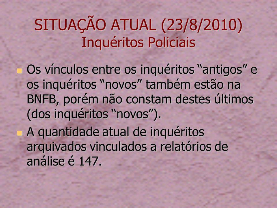 SITUAÇÃO ATUAL (23/8/2010) Inquéritos Policiais Os vínculos entre os inquéritos antigos e os inquéritos novos também estão na BNFB, porém não constam destes últimos (dos inquéritos novos).