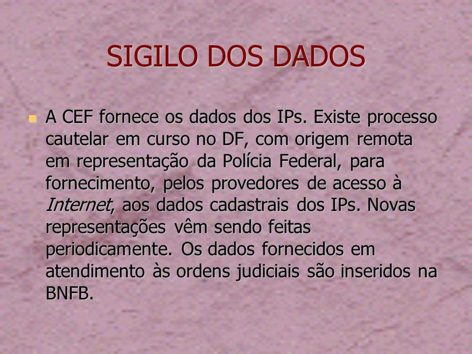 SIGILO DOS DADOS A CEF fornece os dados dos IPs.