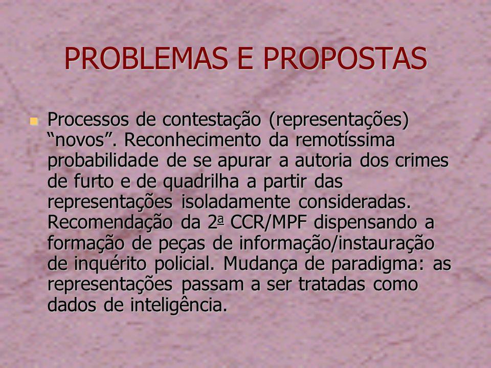 PROBLEMAS E PROPOSTAS Processos de contestação (representações) novos.