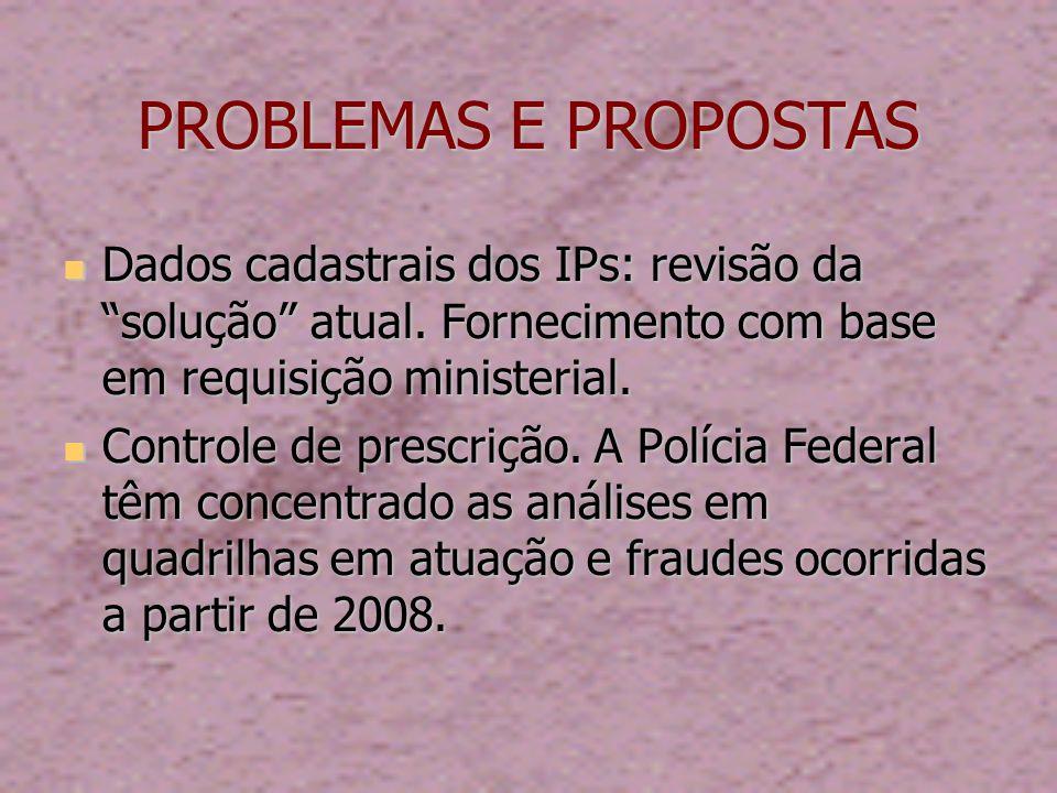 PROBLEMAS E PROPOSTAS Dados cadastrais dos IPs: revisão da solução atual.