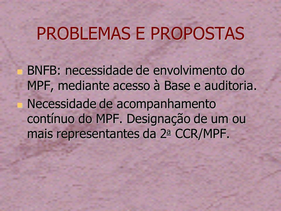 PROBLEMAS E PROPOSTAS BNFB: necessidade de envolvimento do MPF, mediante acesso à Base e auditoria.