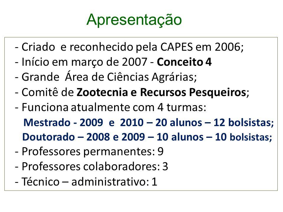 - Criado e reconhecido pela CAPES em 2006; - Início em março de 2007 - Conceito 4 - Grande Área de Ciências Agrárias; - Comitê de Zootecnia e Recursos
