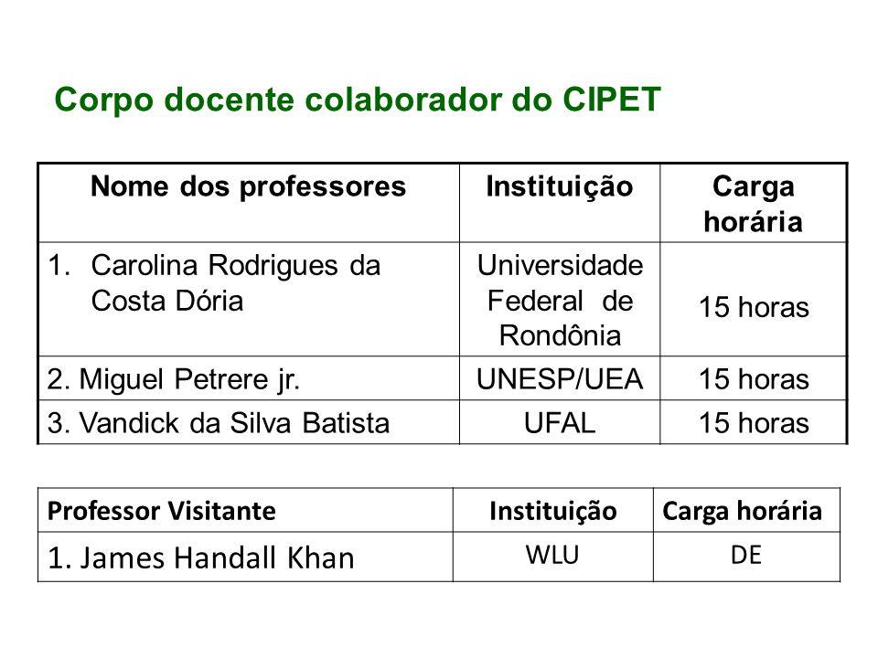 Nome dos professoresInstituiçãoCarga horária 1.Carolina Rodrigues da Costa Dória Universidade Federal de Rondônia 15 horas 2. Miguel Petrere jr.UNESP/