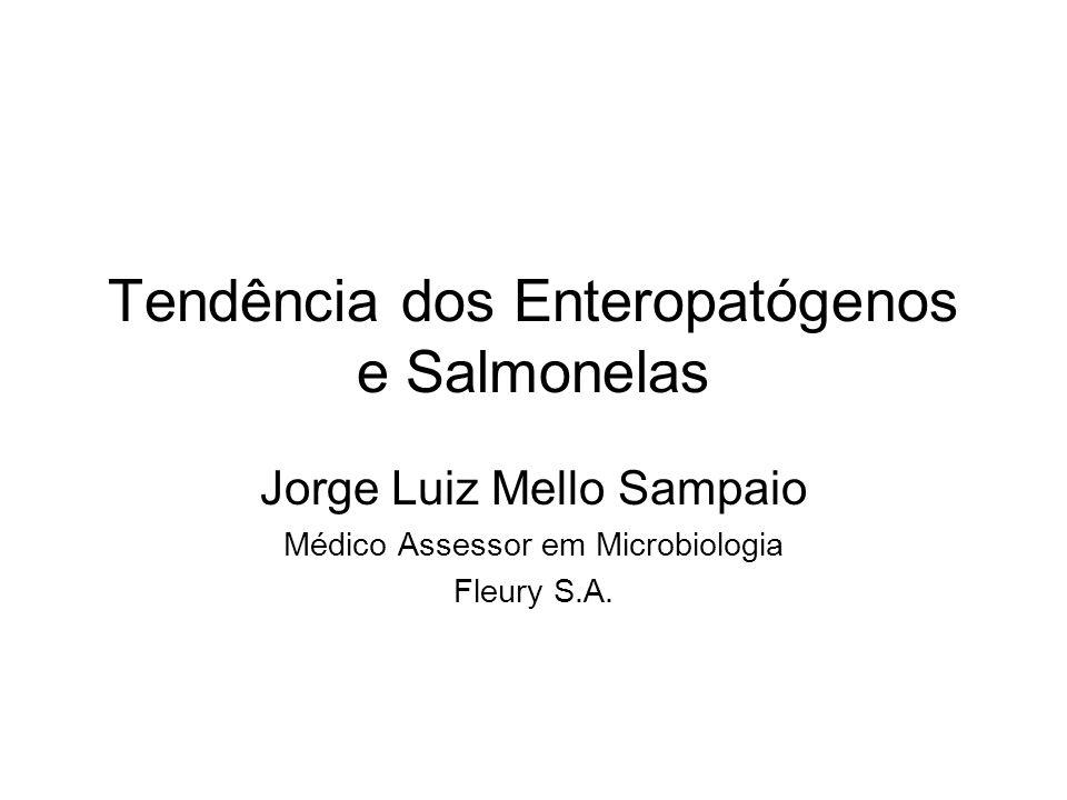 Tendência dos Enteropatógenos e Salmonelas Jorge Luiz Mello Sampaio Médico Assessor em Microbiologia Fleury S.A.