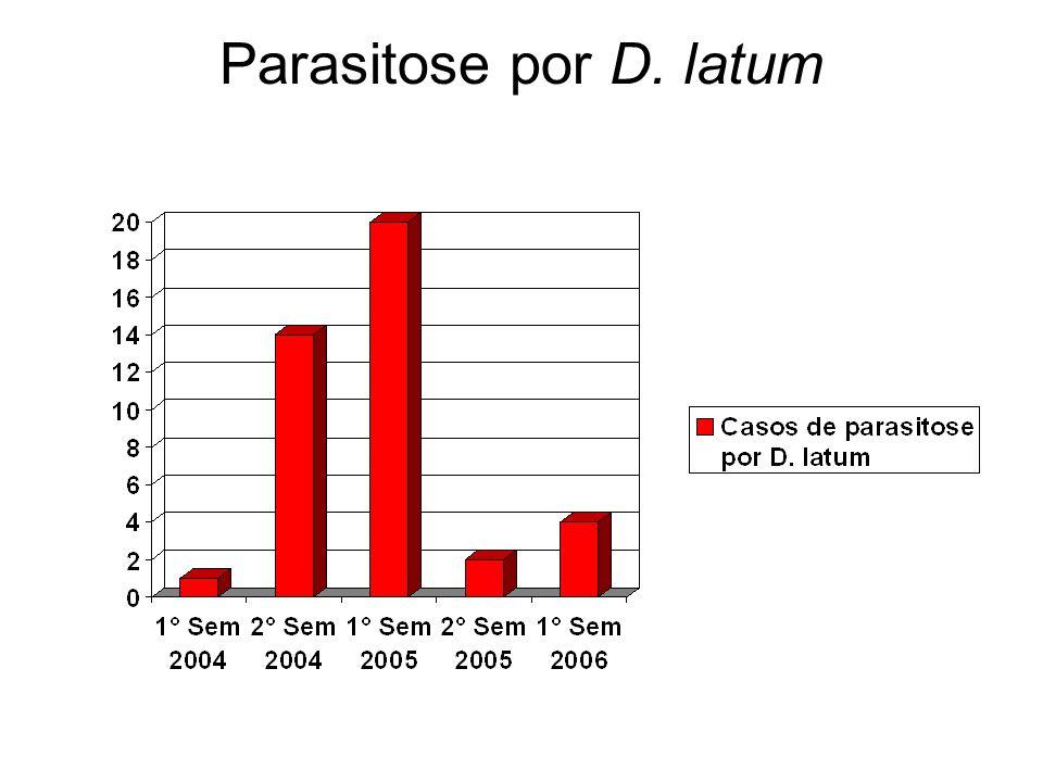 Parasitose por D. latum